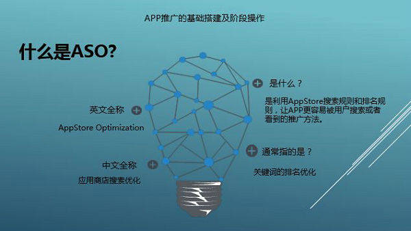 aso是什么